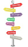 CONSULTING - word cloud - colored signpost - NEW TOP TREND