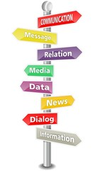 COMMUNICATION  - word cloud - colored signpost - NEW TOP TREND