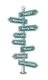SWOT - word cloud - green road sign  - NEW TOP TREND
