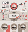 B2B Marketing Channels