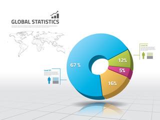 Global pie chart statistics