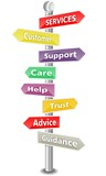 SERVICES - word cloud - colored signpost - NEW TOP TREND