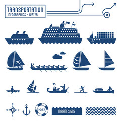 Transportation infographics - water design elements