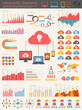 Cloud Service Infographic Elements