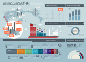 GIE0155 INFOGRAPHICS _trade