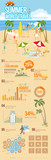 GIE065 INFOGRAPHICS world travel
