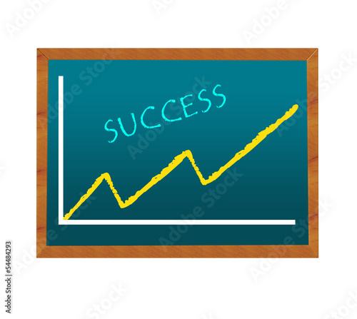 Pizarra para simbolizar el éxito empresarial
