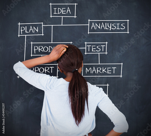 Woman drawing a flowchart about business terms