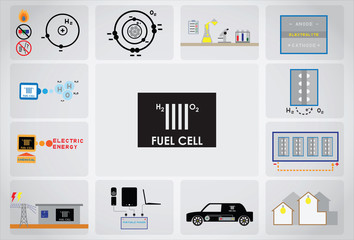 02 fuel cell
