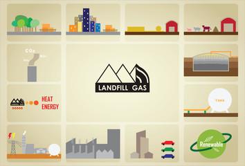 02 landfill gas