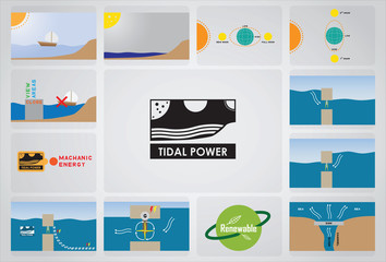 02 tidal power