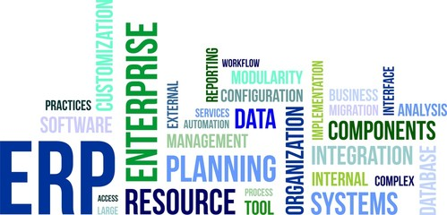 word cloud - erp