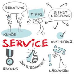 Service, Kundenbindung