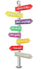 DIGITAL MARKETING - word cloud colored signpost - NEW TOP TREND