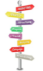 MARKETING STRATEGY - word cloud colored signpost - NEW TOP TREND
