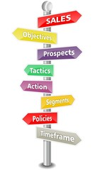 SALES- word cloud as colored signpost - NEW TOP TREND