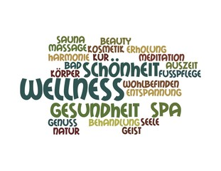 "Wortwolke ""Wellness"""