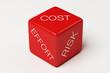 Cost Effort Risk Dice
