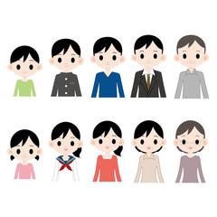幼児期から老年期の男女