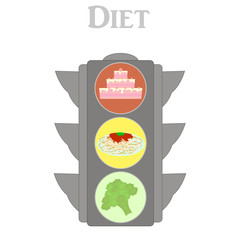 traffic light as illustration of healthy diet