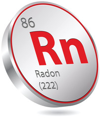 radon element
