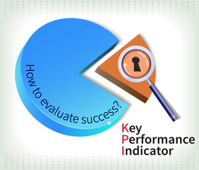Key performance indicator is used to measure performance