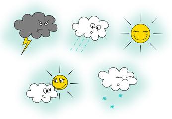 Иконки - прогноз погоды