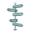 student loan consolidation icon as signpost - NEW TOP TREND