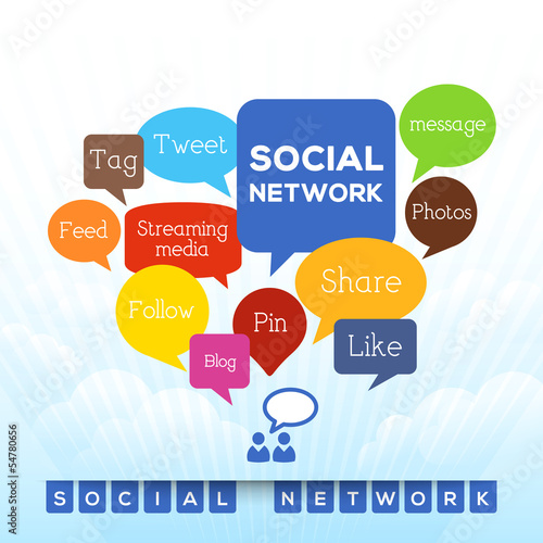 Social Network - Word Cloud