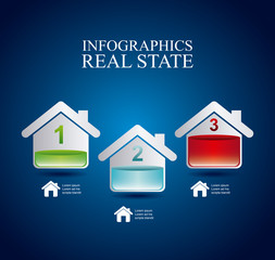 infographics real estate