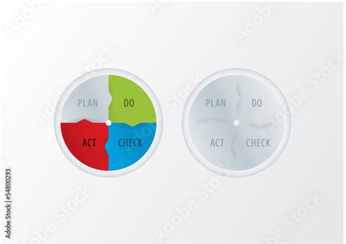 Vector PDCA cycle in modern design. Wallckock theme - PDCA in ti