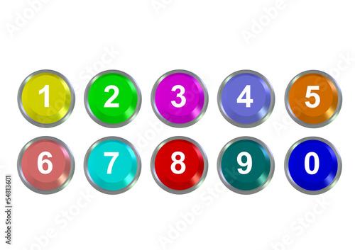 buton sayılar