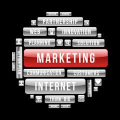Marketing circle shape, ecommerce concept.