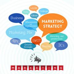 Marketing - Word Cloud