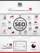 Offpage and Onpage SEO