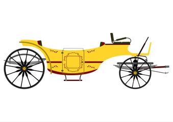 Retro carriage