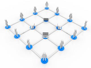 Human and Computer Social Network