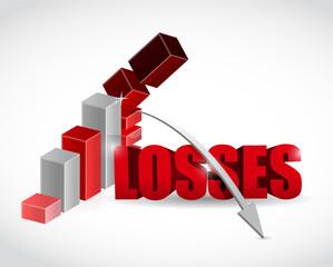 losses graph illustration design