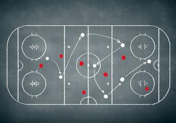 Hockey strategy plan