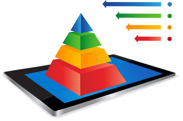 Tablet and pyramide graph