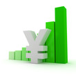 Growth of Yen
