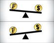 Forex Trading between currencies - US Dollar and Swiss Francs