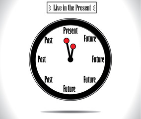 Past, future, Present Moment concept using round wall clock