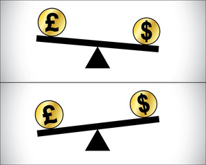 Forex Trading between currencies - US Dollar and British Pound