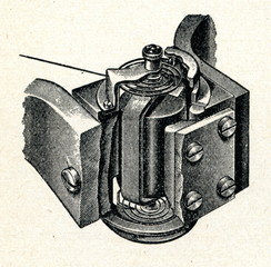 Interior of moving-coil ammeter and voltmeter