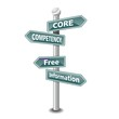 CORE COMPETENCY icon as signpost - NEW TOP TREND