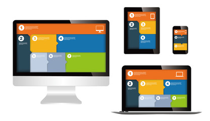 responsive web design on different devices