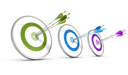 Business Concept - Achieving Multiple Strategic Objectives