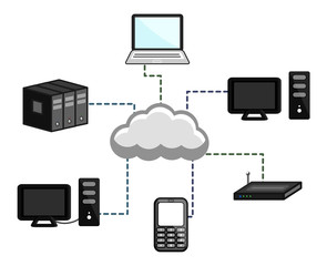 Network Devices Connected Through Cloud Computing