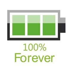 100% forever